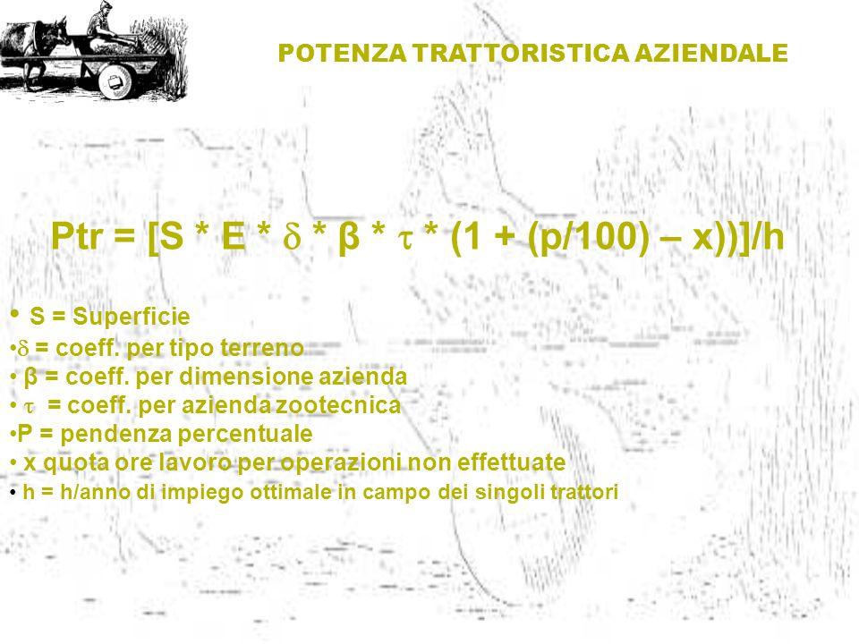 Ptr = [S * E *  * β *  * (1 + (p/100) – x))]/h